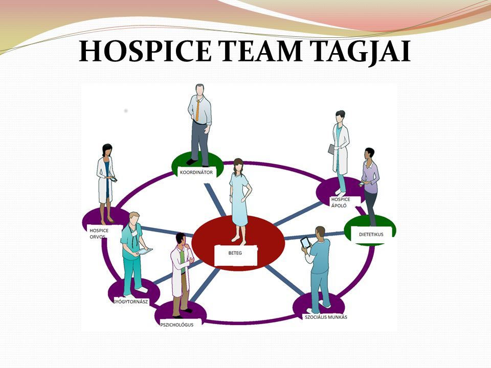 HOSPICE TEAM TAGJAI