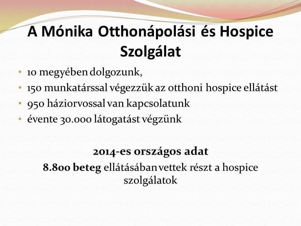 A Mónika Otthonápolási és Hospice Szolgálat