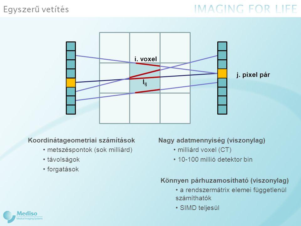 Egyszerű vetítés i. voxel j. pixel pár lij