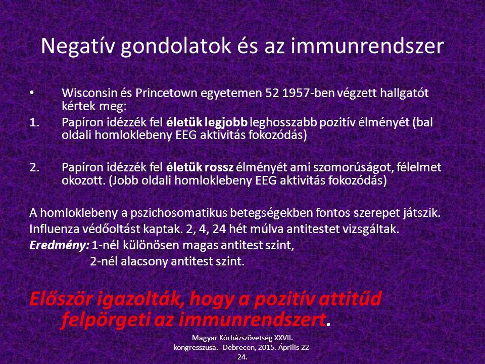 Negatív gondolatok és az immunrendszer