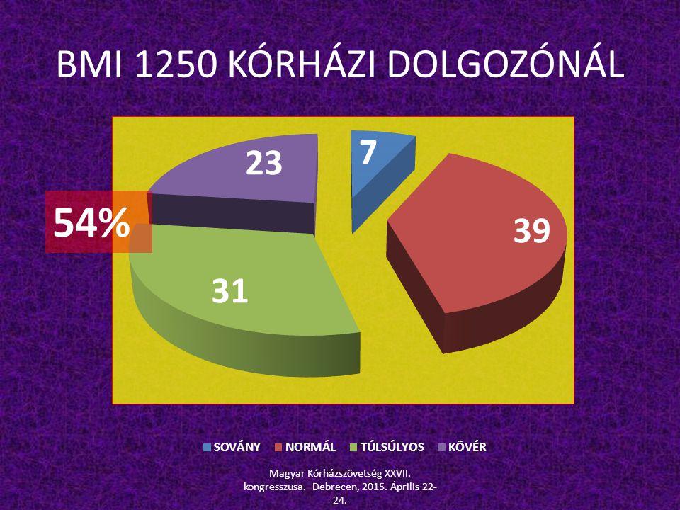 BMI 1250 KÓRHÁZI DOLGOZÓNÁL