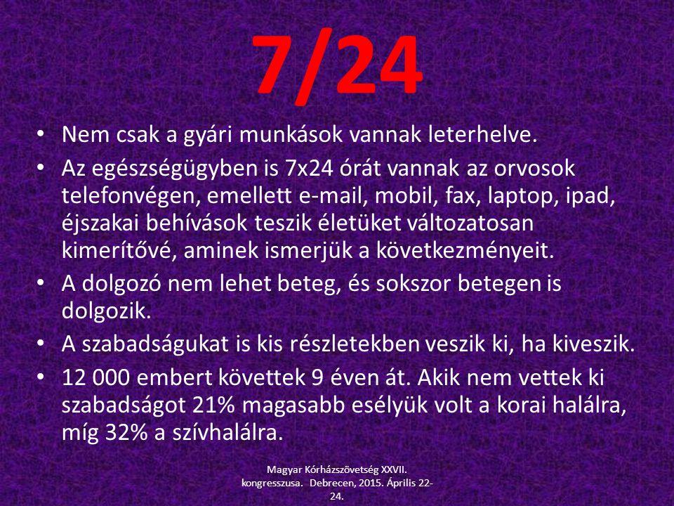 7/24 Nem csak a gyári munkások vannak leterhelve.
