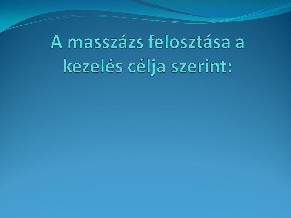 A masszázs felosztása a kezelés célja szerint: