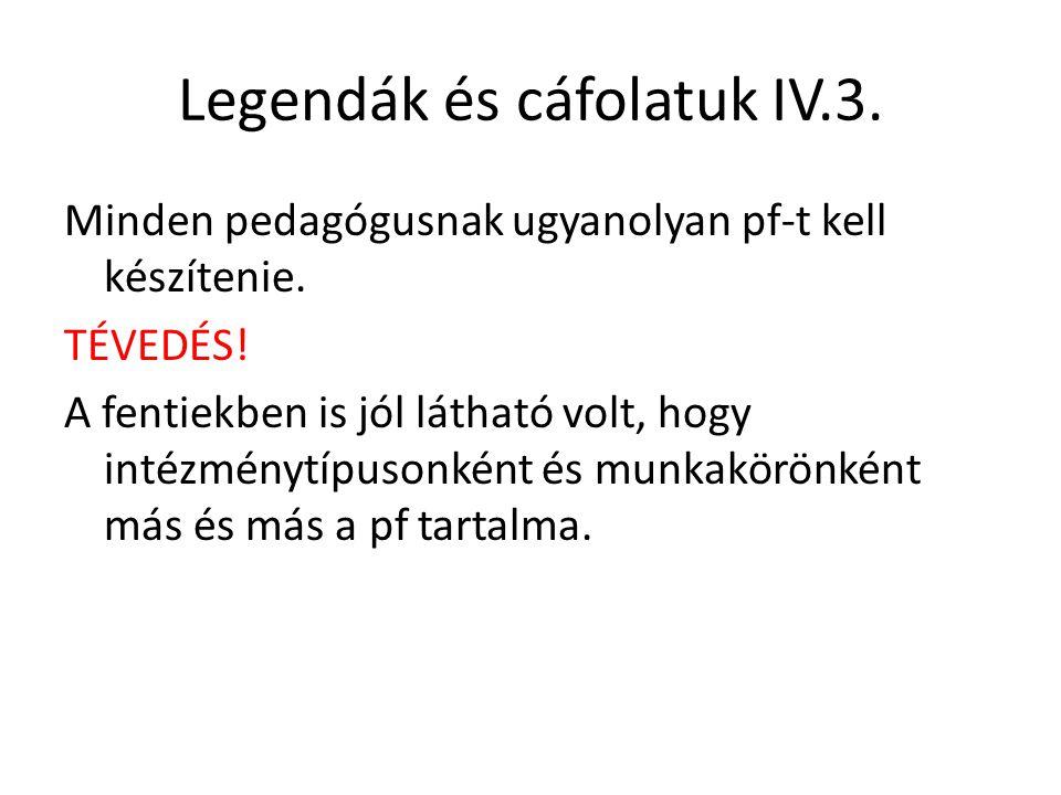 Legendák és cáfolatuk IV.3.