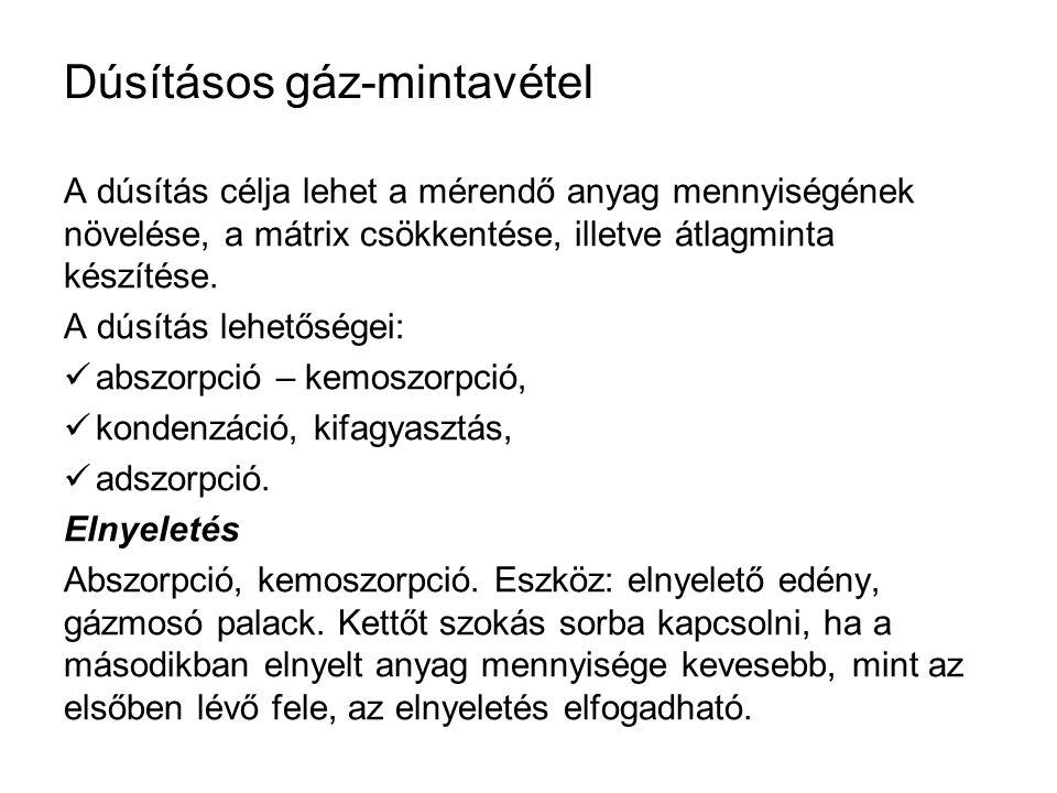 Dúsításos gáz-mintavétel