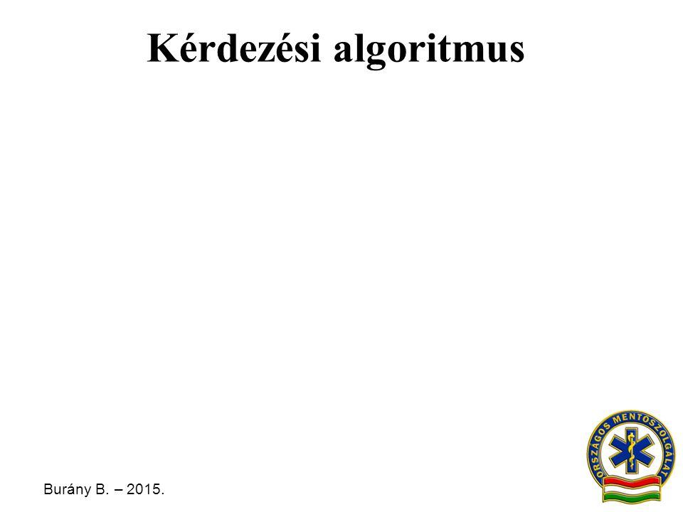 Kérdezési algoritmus