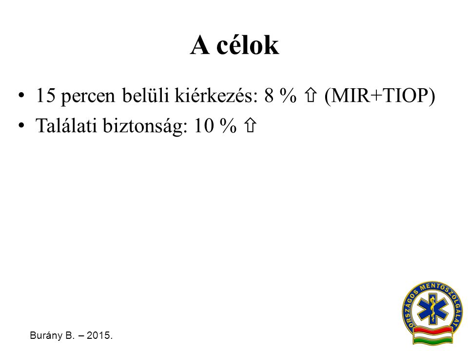 A célok 15 percen belüli kiérkezés: 8 %  (MIR+TIOP)