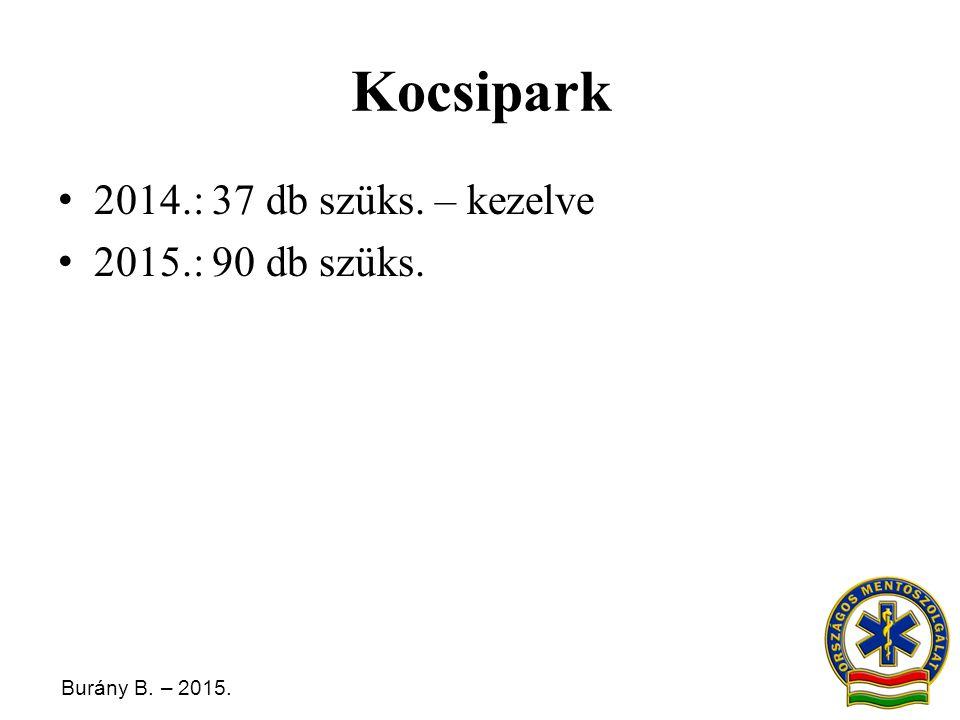 Kocsipark 2014.: 37 db szüks. – kezelve 2015.: 90 db szüks.