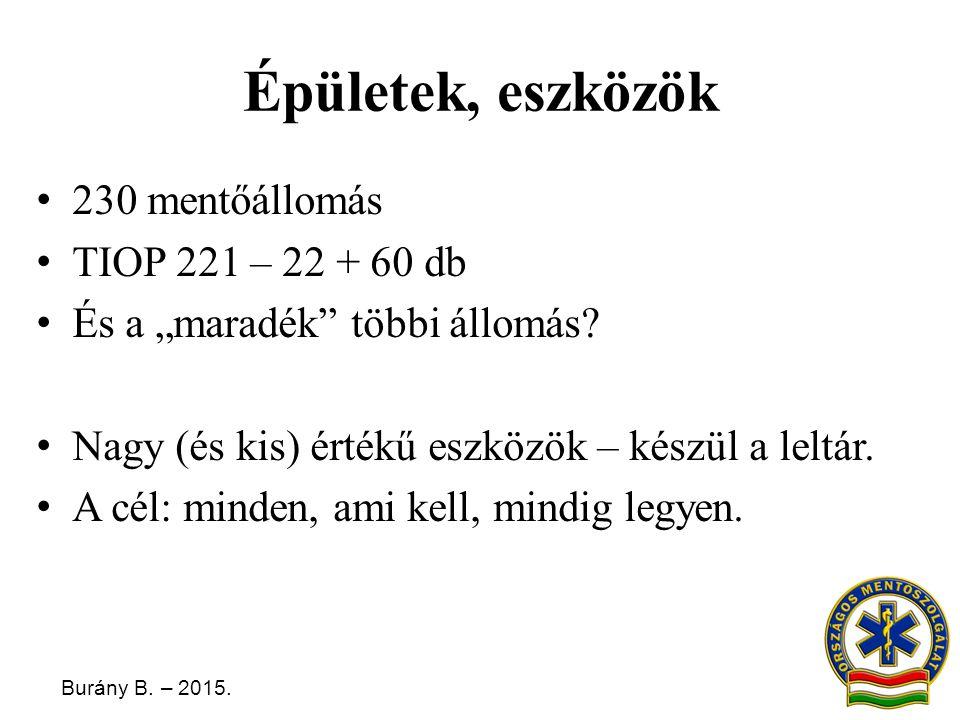 Épületek, eszközök 230 mentőállomás TIOP 221 – 22 + 60 db