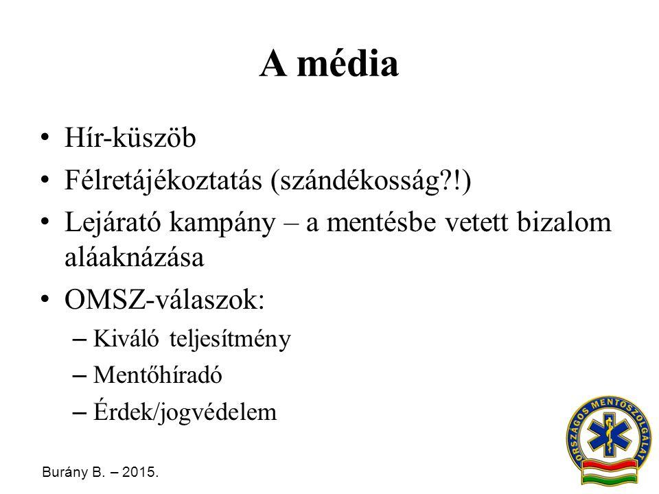 A média Hír-küszöb Félretájékoztatás (szándékosság !)