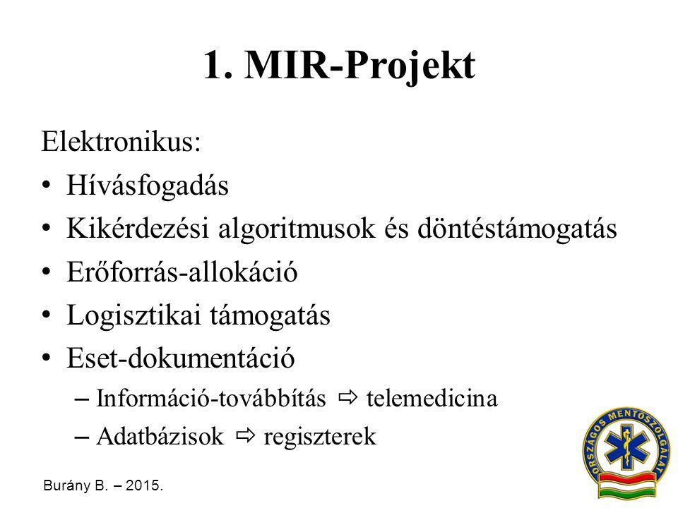 1. MIR-Projekt Elektronikus: Hívásfogadás