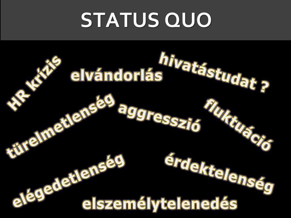 STATUS QUO hivatástudat HR krízis elvándorlás türelmetlenség