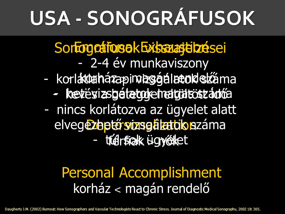 USA - SONOGRÁFUSOK Sonográfusok visszajelzései Emotional Exhaustion