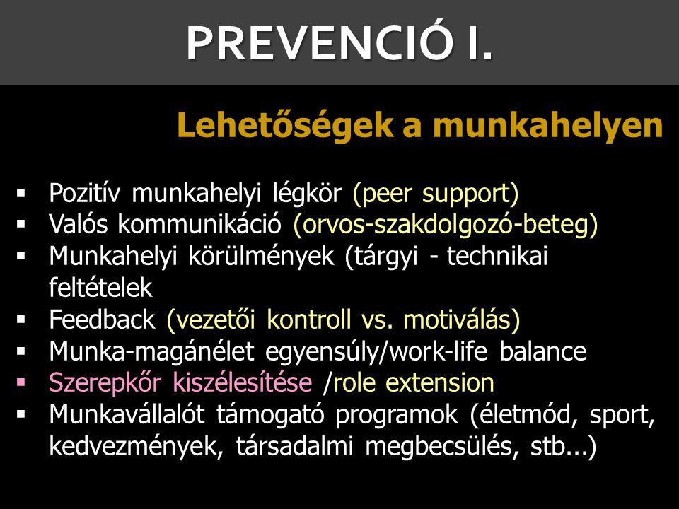 PREVENCIÓ I. Lehetőségek a munkahelyen