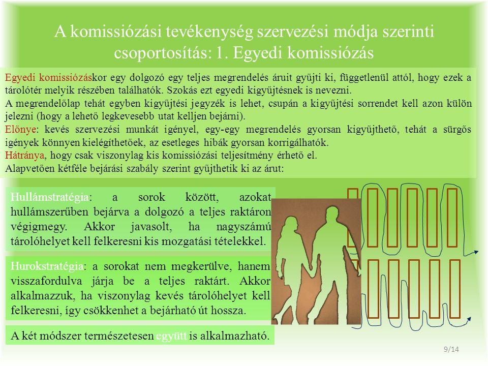 A komissiózási tevékenység szervezési módja szerinti csoportosítás: 1