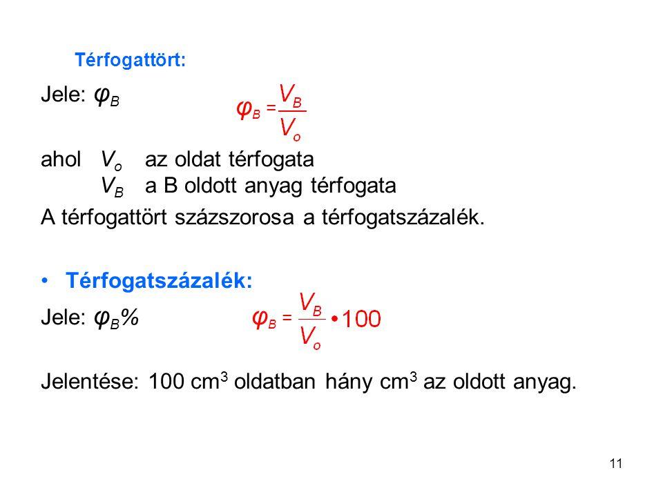 Térfogattört: Jele: φB. ahol Vo az oldat térfogata VB a B oldott anyag térfogata. A térfogattört százszorosa a térfogatszázalék.