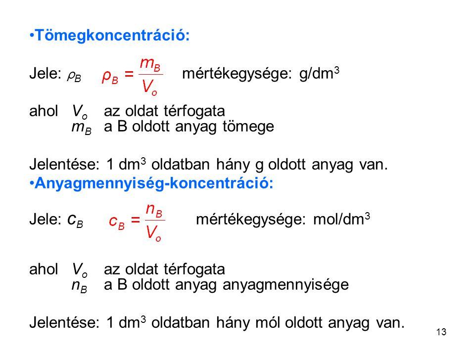 Tömegkoncentráció: Jele: ρB mértékegysége: g/dm3. ahol Vo az oldat térfogata mB a B oldott anyag tömege.