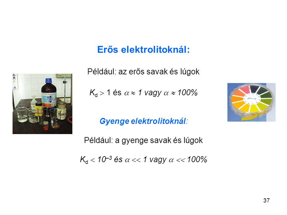 Erős elektrolitoknál: