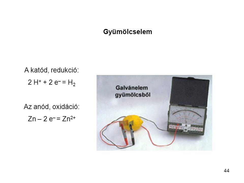 Gyümölcselem A katód, redukció: 2 H+ + 2 e– = H2 Az anód, oxidáció: Zn – 2 e– = Zn2+