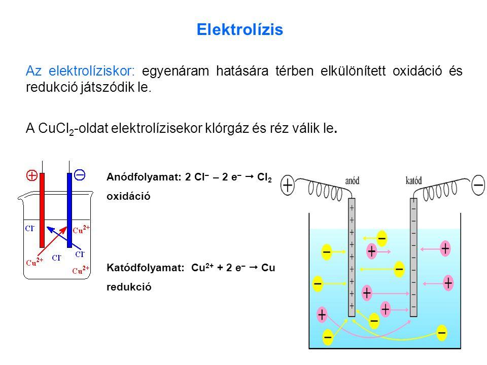 Elektrolízis Az elektrolíziskor: egyenáram hatására térben elkülönített oxidáció és redukció játszódik le.
