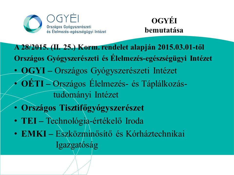 OGYI – Országos Gyógyszerészeti Intézet