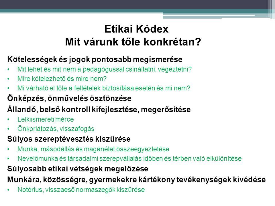 Etikai Kódex Mit várunk tőle konkrétan