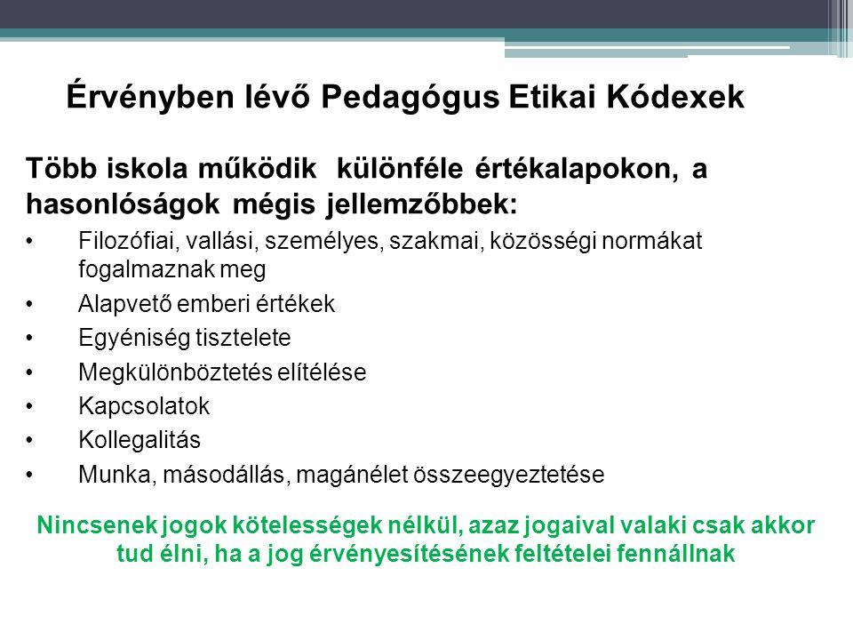 Érvényben lévő Pedagógus Etikai Kódexek