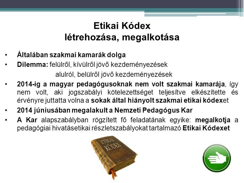 Etikai Kódex létrehozása, megalkotása