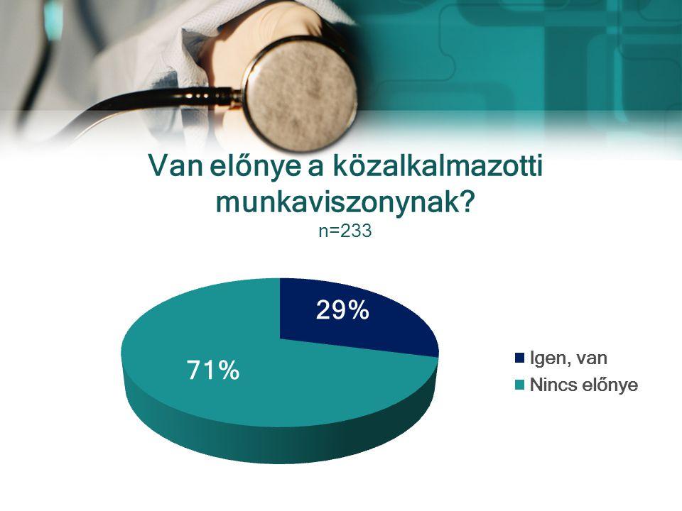 Van előnye a közalkalmazotti munkaviszonynak n=233