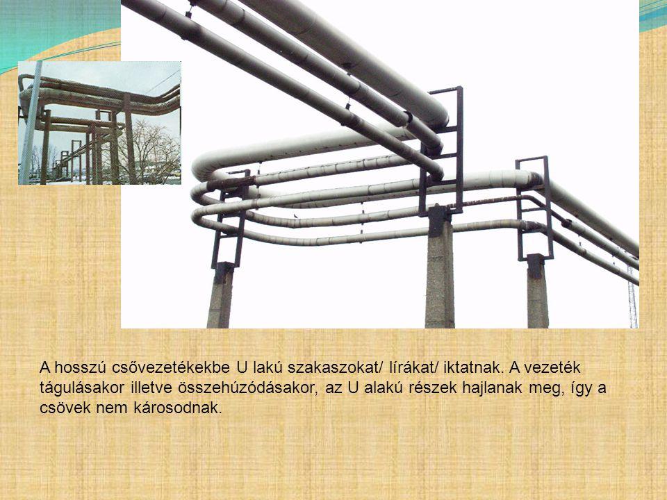 A hosszú csővezetékekbe U lakú szakaszokat/ lírákat/ iktatnak