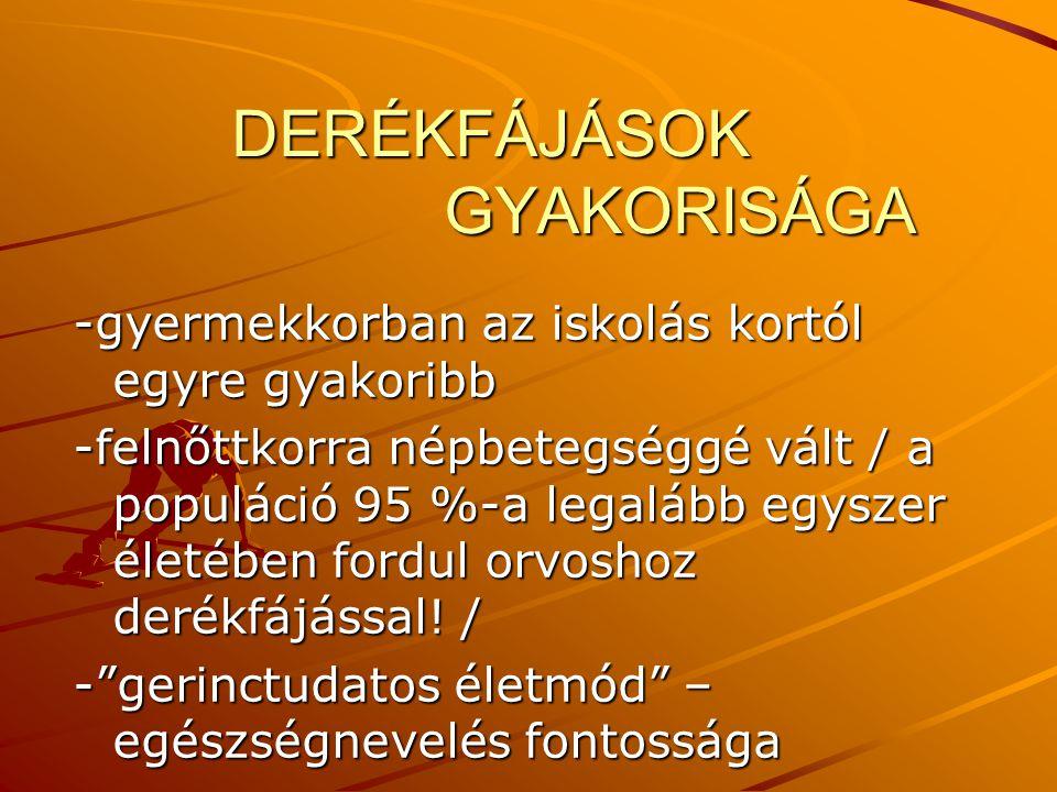 DERÉKFÁJÁSOK GYAKORISÁGA