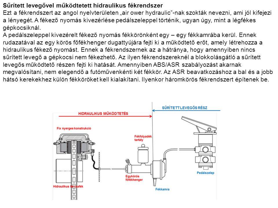 Sűrített levegővel működtetett hidraulikus fékrendszer
