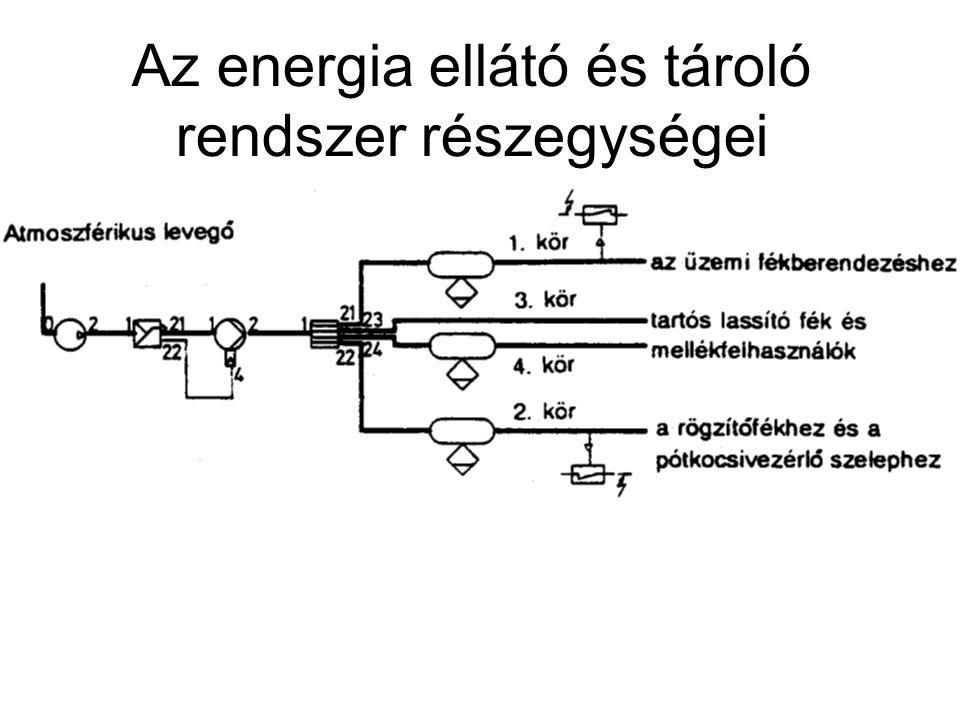 Az energia ellátó és tároló rendszer részegységei