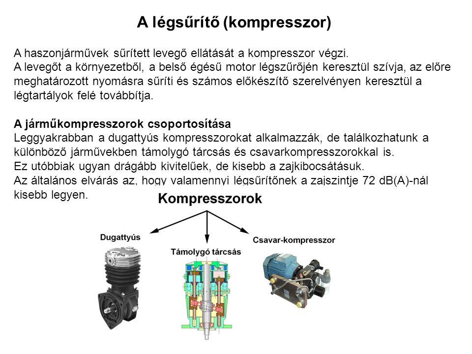A légsűrítő (kompresszor)