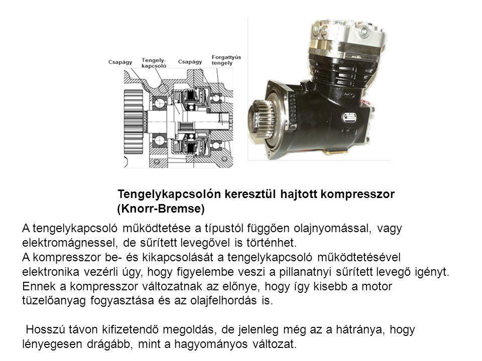Tengelykapcsolón keresztül hajtott kompresszor (Knorr-Bremse)