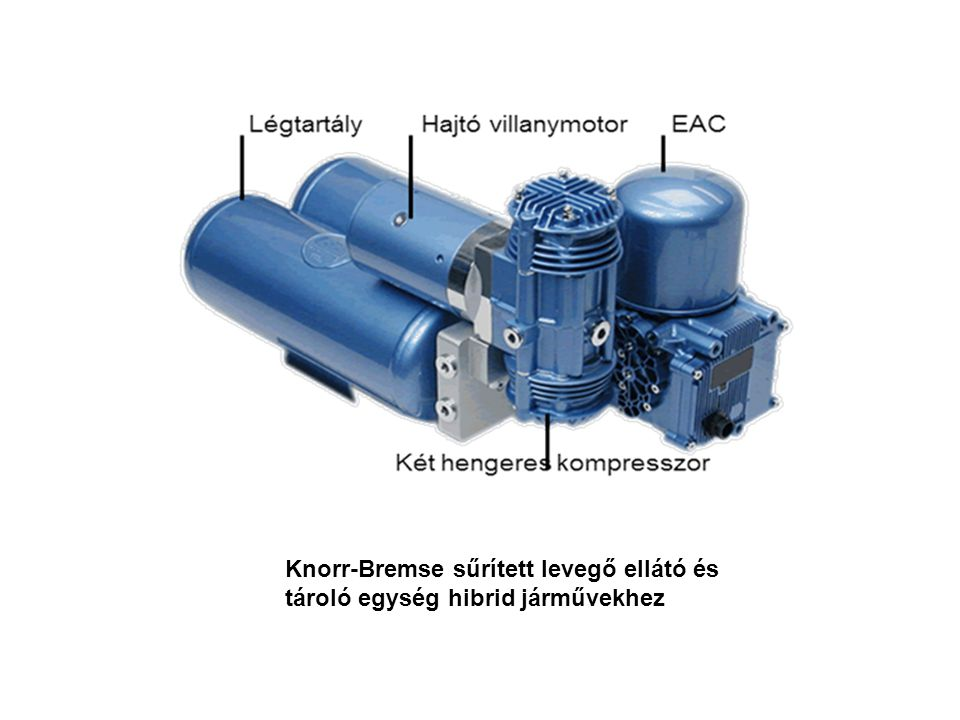 Knorr-Bremse sűrített levegő ellátó és tároló egység hibrid járművekhez