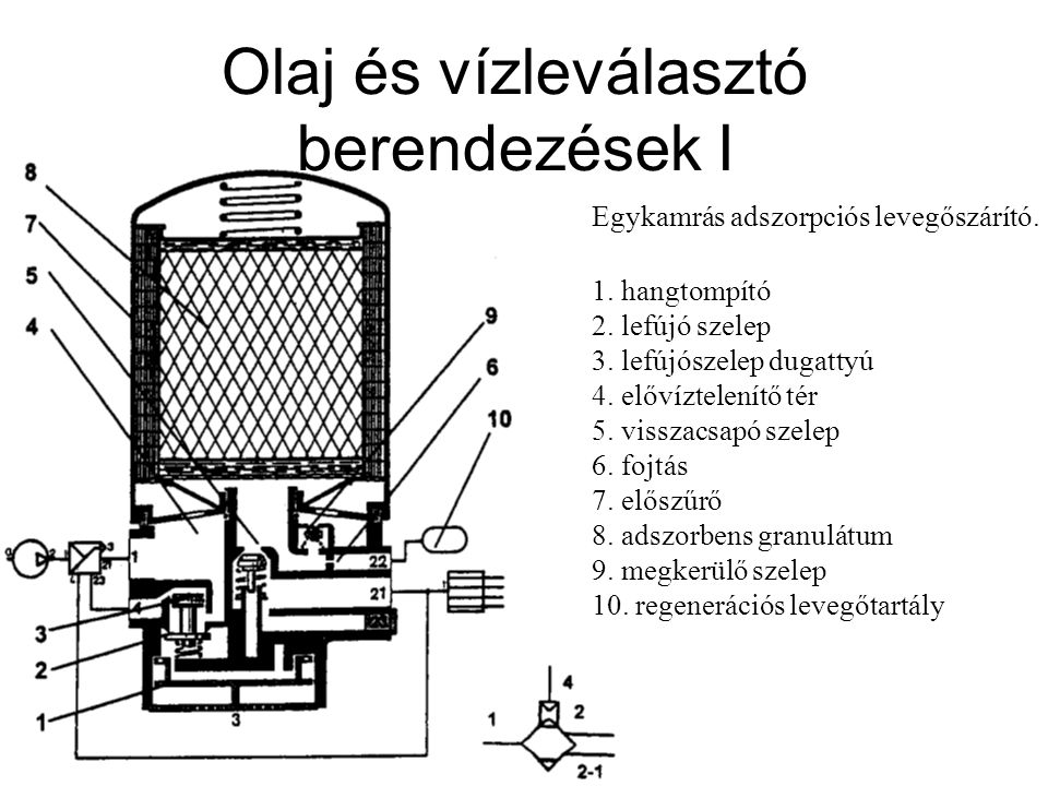 Olaj és vízleválasztó berendezések I