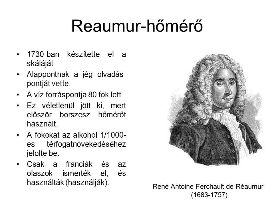 René Antoine Ferchault de Réaumur