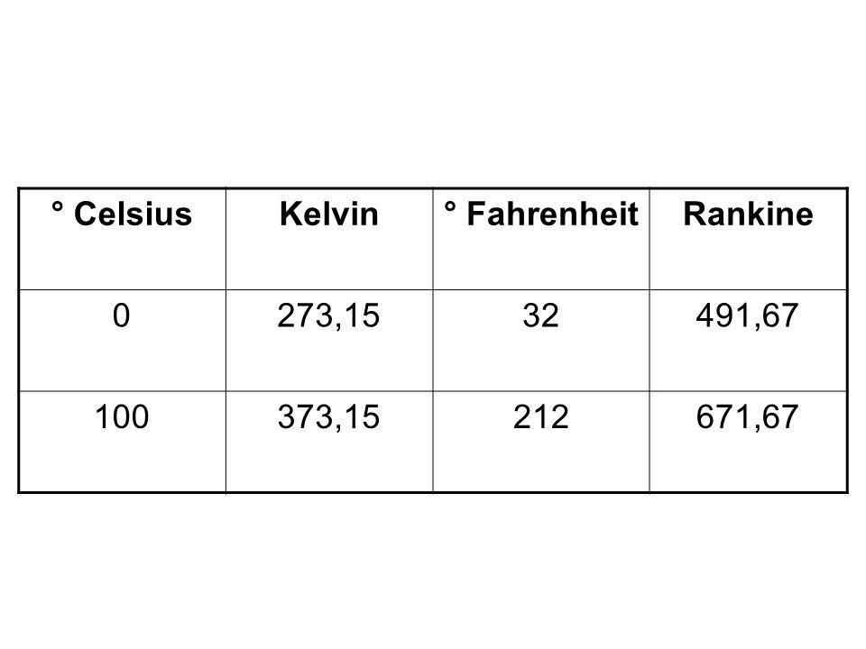 ° Celsius Kelvin ° Fahrenheit Rankine 273,15 32 491,67 100 373,15 212 671,67