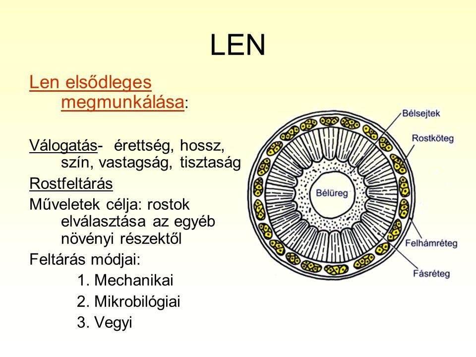 LEN Len elsődleges megmunkálása: