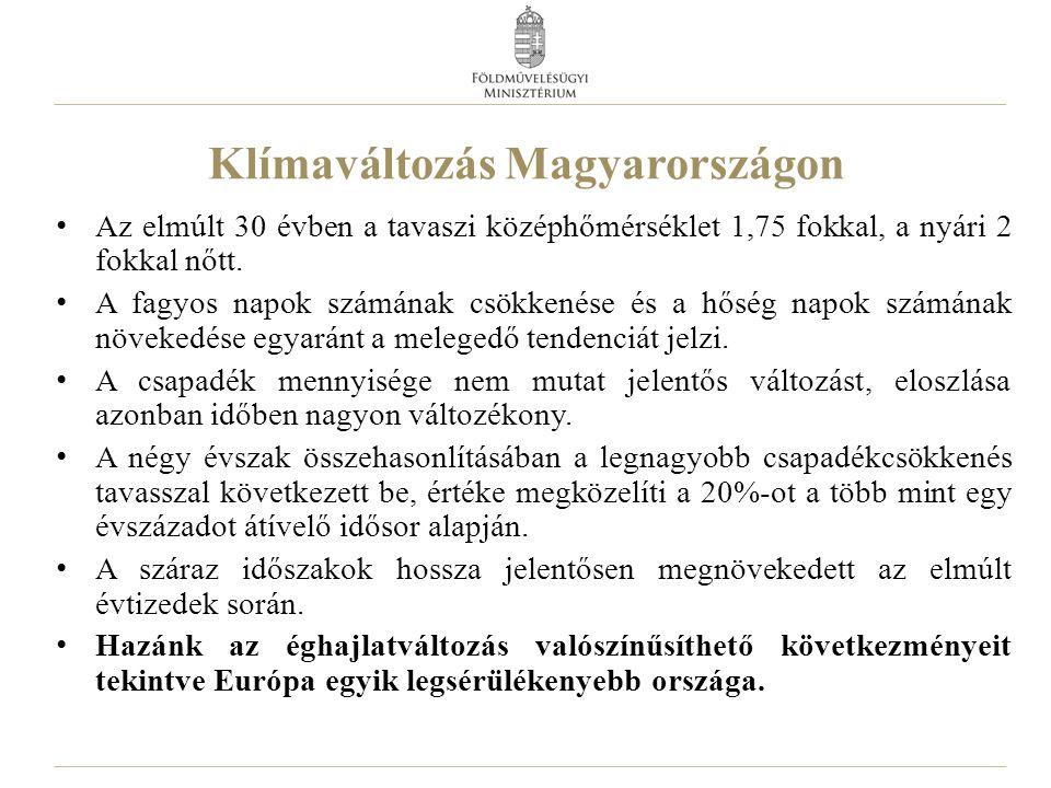 Klímaváltozás Magyarországon