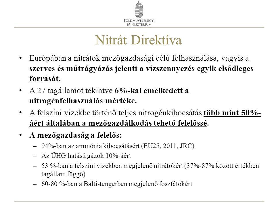 Nitrát Direktíva
