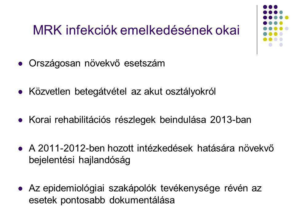 MRK infekciók emelkedésének okai