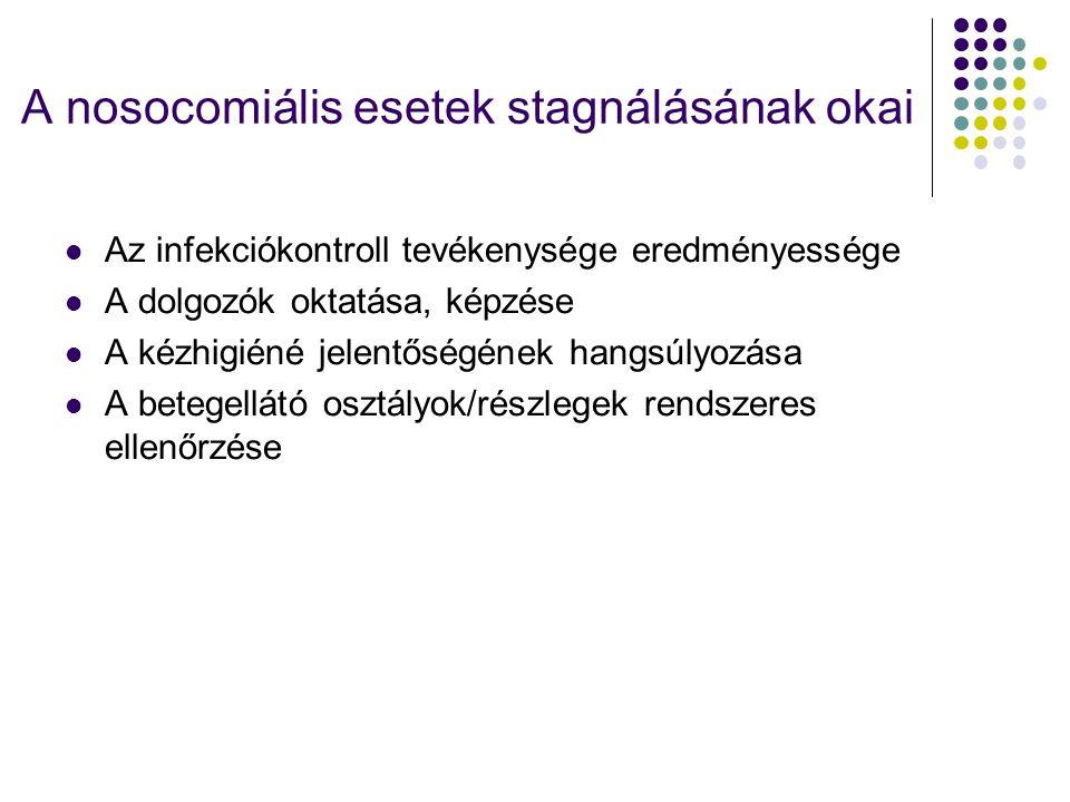 A nosocomiális esetek stagnálásának okai