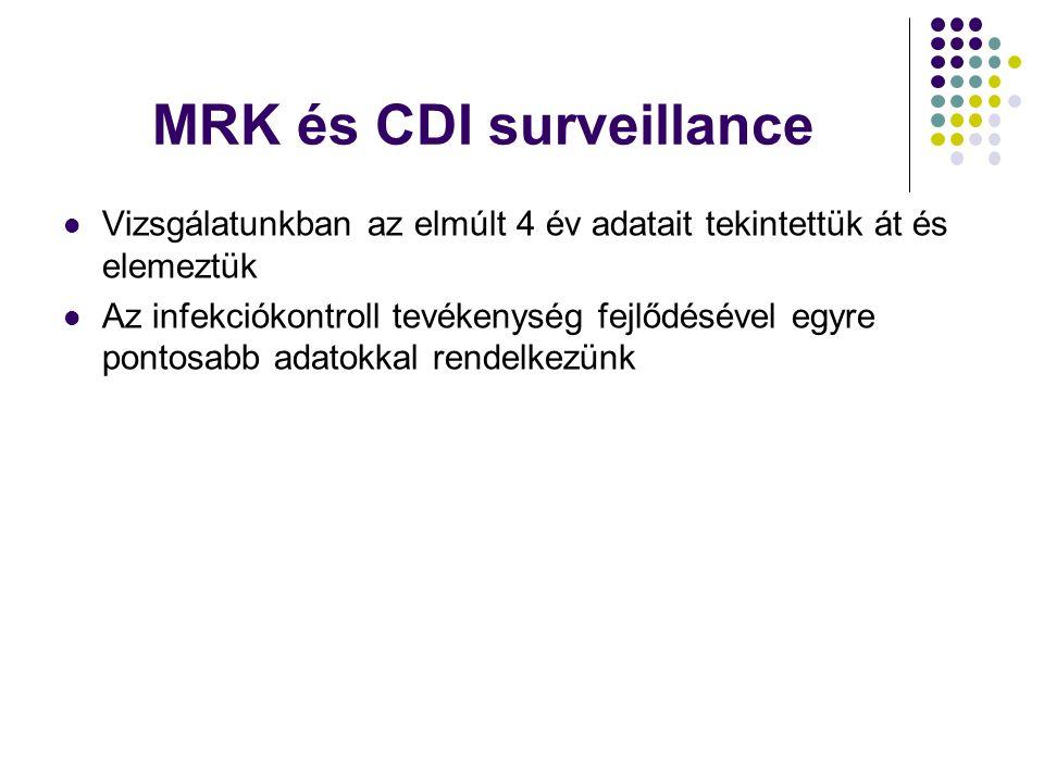 MRK és CDI surveillance