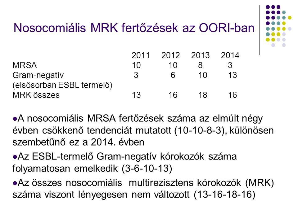 Nosocomiális MRK fertőzések az OORI-ban