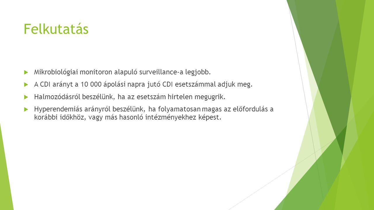 Felkutatás Mikrobiológiai monitoron alapuló surveillance-a legjobb.
