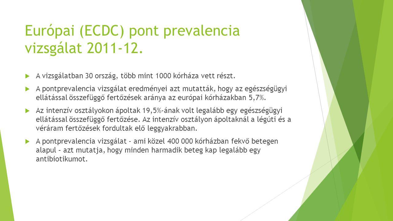 Európai (ECDC) pont prevalencia vizsgálat 2011-12.