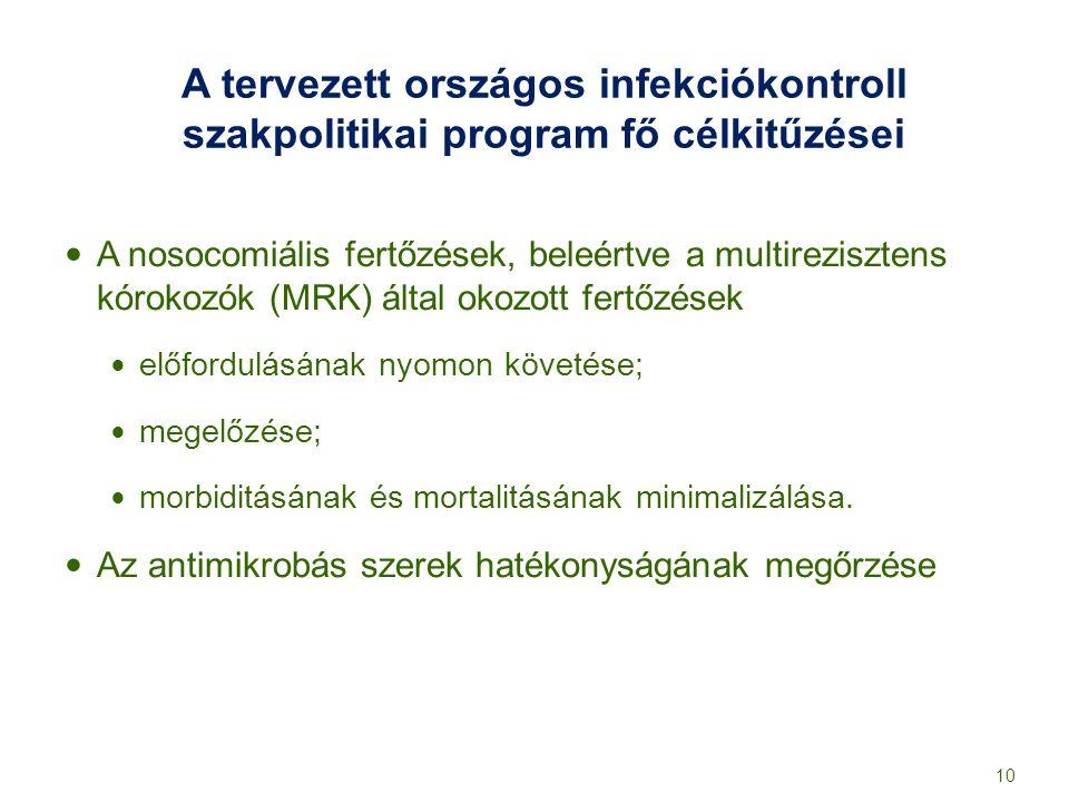 A tervezett országos infekciókontroll szakpolitikai program fő célkitűzései