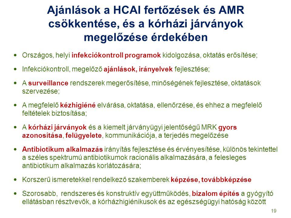 Ajánlások a HCAI fertőzések és AMR csökkentése, és a kórházi járványok megelőzése érdekében